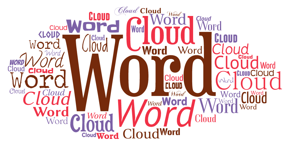 Image result for word cloud