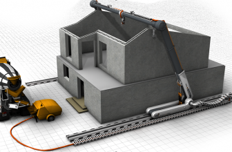 House printing: 3D printing houses is the future of construction