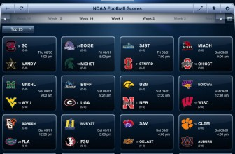 Best College Football Apps for Android