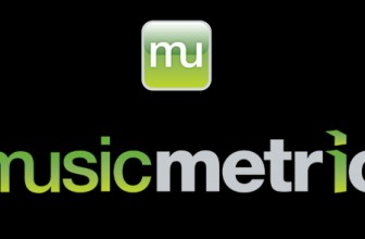 Apple acquires buzz tracking service Musicmetric