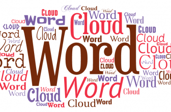 Best Word Cloud Makers to Create the Perfect Word College Online