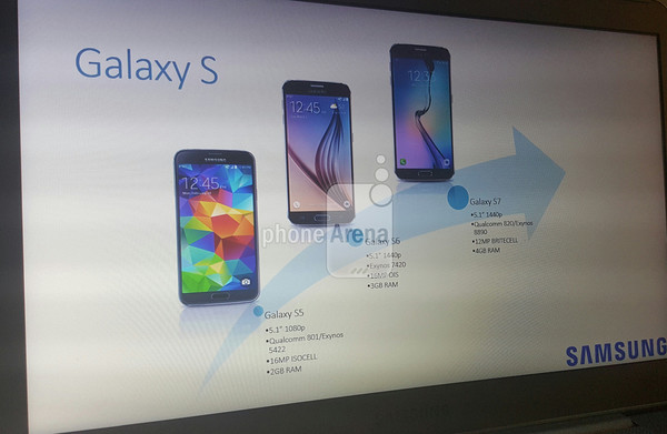 Galaxy S7 specs leak