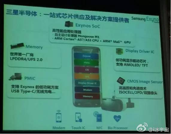 Galaxy Note 7 specs leak China