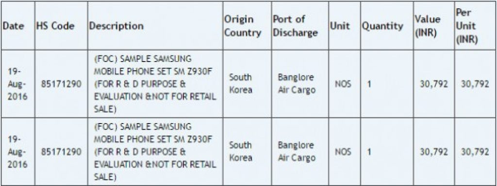 samsung z9 appears in shipping document