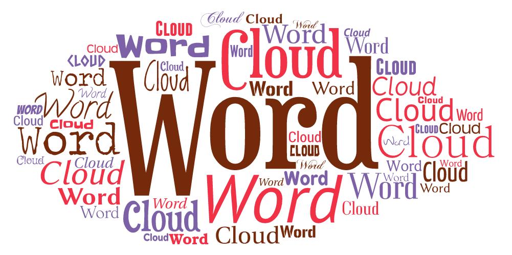 word cloud makers