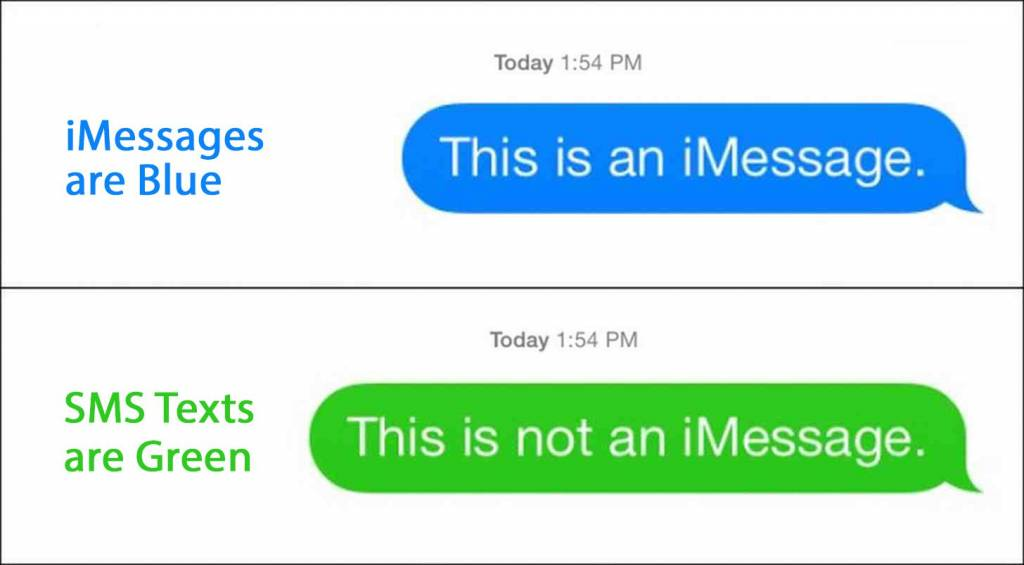 text message and iMessage