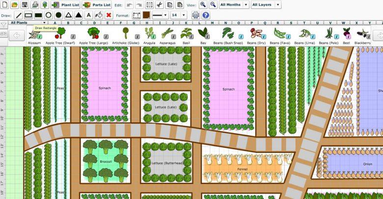 Gardening Planning Software