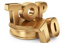 Top Ten Best Laptops for 2014